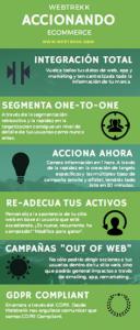 Webtrekk infografía (Pantalla nueva)
